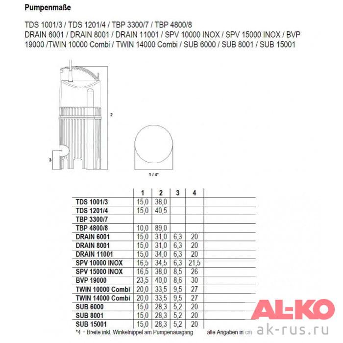 Насос глубинный AL-KO TBP 3300/7